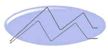 DECOART AMERICANA MULTI-SURFACE SATIN SKY BLUE DA-522