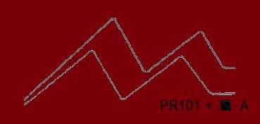 VALLEJO ACRYLIC ARTIST FLUID COLORS ROJO DE MARTE - MARS RED SERIE 300 Nº 306