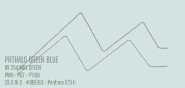 MONTANA WATER BASED PINTURA EN SPRAY BASE AGUA PHTHALO GREEN BLUE Nº 254