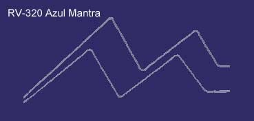 MONTANA 94 SPRAY PINTURA SINTÉTICA AZUL MANTRA Nº 320