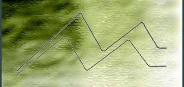 DERWENT LÁPIZ TINTED CHARCOAL GREEN MOSS