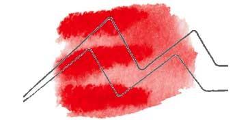 DANIEL SMITH EXTRA FINE WATERCOLOR STICK PYRROL RED (ROJO PIRROL), PIGMENTO: PR 254 Nº 45