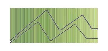 WINSOR & NEWTON ÓLEO ARTISTS VERDE VEJIGA (SAP GREEN) SERIE 2 Nº 599